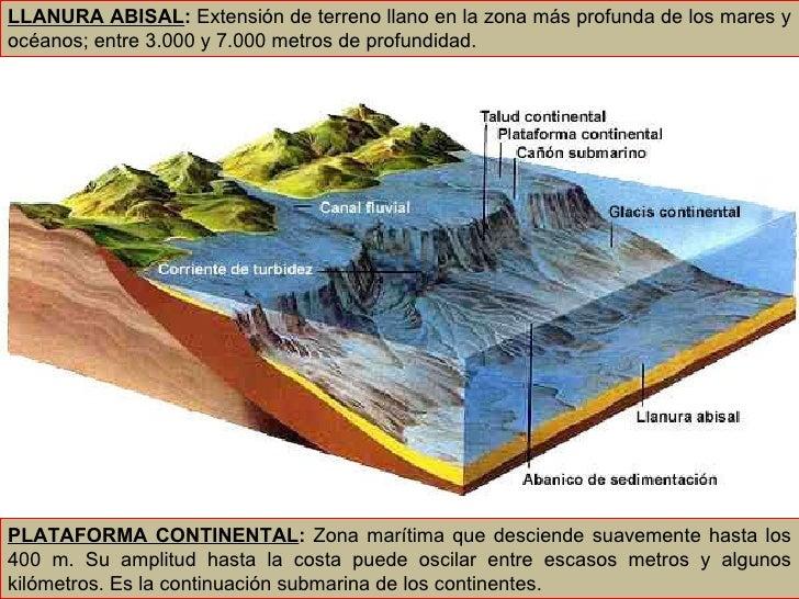 LLANURA ABISAL :  Extensión de terreno llano en la zona más profunda de los mares y océanos; entre 3.000 y 7.000 metros de...
