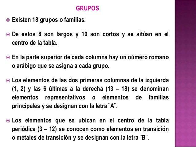 3 la tabla peridica grupos urtaz Images