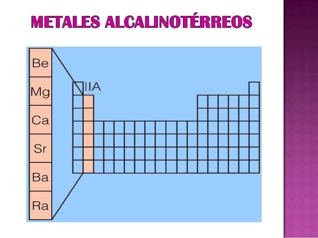 3 la tabla peridica 21 halgenos son los elementos del grupo urtaz Gallery