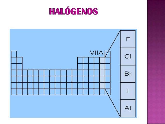 3 la tabla peridica importantes que conozcas 26 urtaz Choice Image