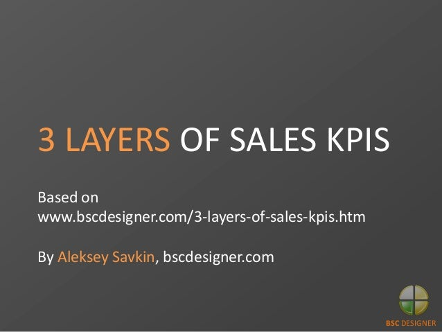 3 LAYERS OF SALES KPIS Based on www.bscdesigner.com/3-layers-of-sales-kpis.htm By Aleksey Savkin, bscdesigner.com  BSC DES...