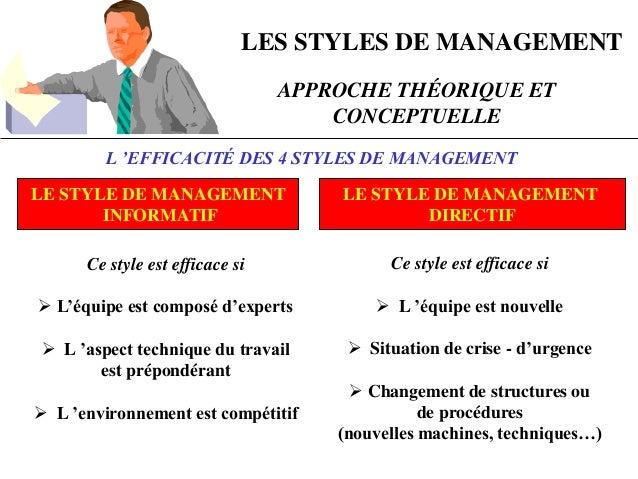 19. LES STYLES DE MANAGEMENT