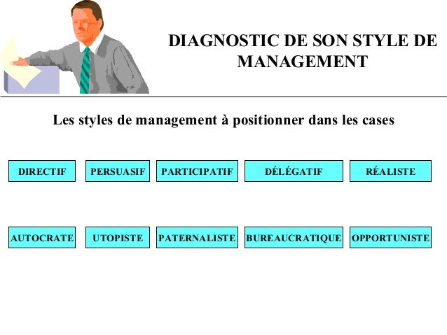 7. DIAGNOSTIC DE SON STYLE DE MANAGEMENT