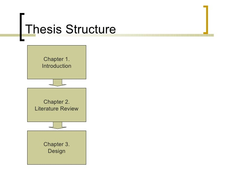 parts of a literature review