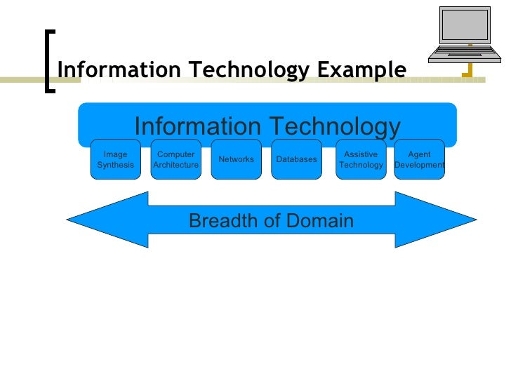 The seven domains of a typical IT infrastructure