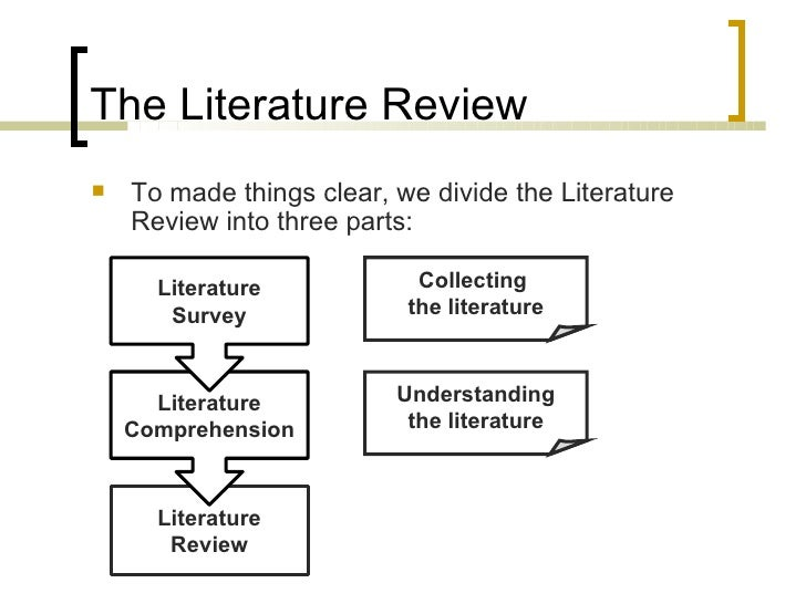 https://image.slidesharecdn.com/3-literaturereview-1-110205171440-phpapp01/95/doing-a-literature-review-part-1-59-728.jpg?cb=1296929066