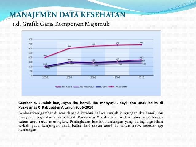 3 manajemen data 31 ccuart Image collections