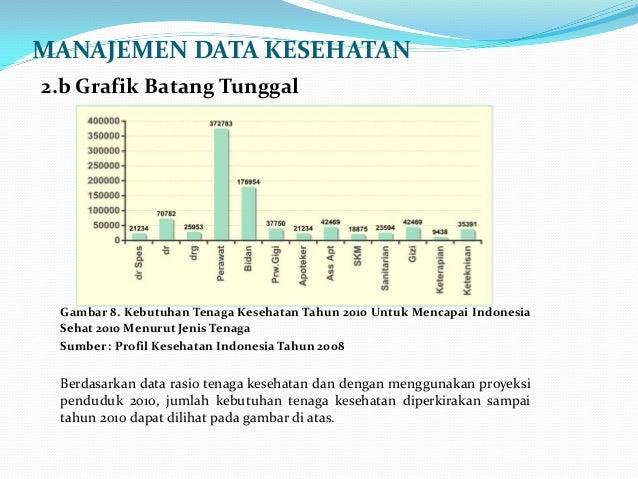 3 manajemen data 35 ccuart Images
