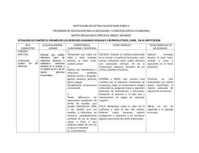 INSTITUCION EDUCATIVA COLEGIO JUAN PABLO II                                   PROGRAMA DE EDUCACION PARA LA SEXUALIDAD Y C...