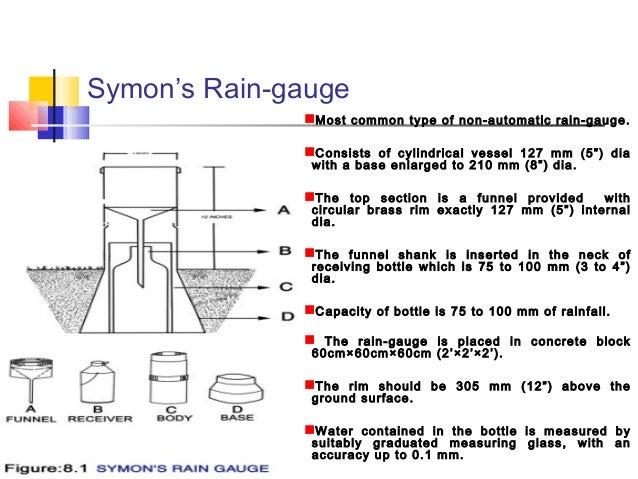 Surprising Hydrology Measurement Of Rainfall Wiring 101 Ferenstreekradiomeanderfmnl
