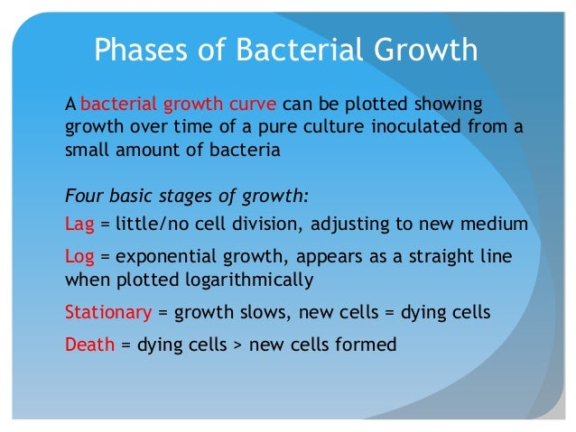 Bacterial growth requirements
