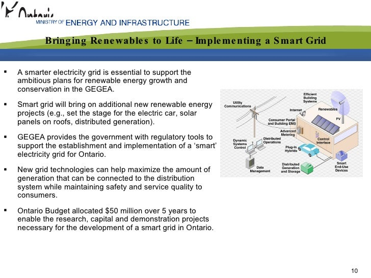 Ministry Of Energy Building A Green Economy For Ontario