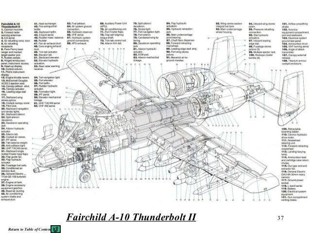 3 modern aircraft cutaway on