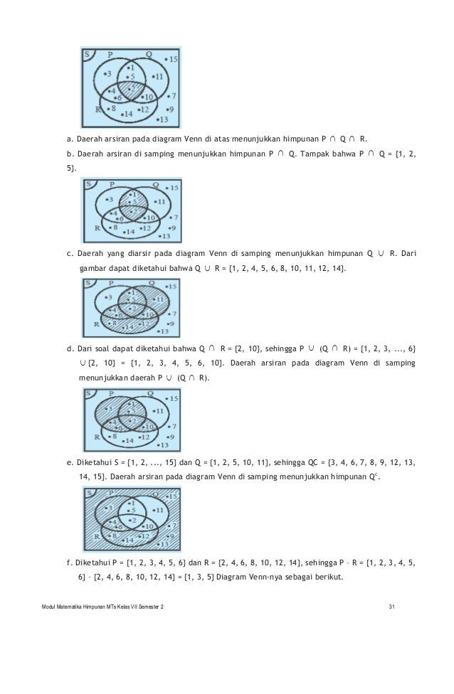 3 modul himpunan 27 a daerah arsiran pada diagram venn ccuart Gallery