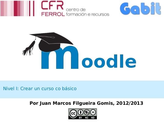 Nivel I: Crear un curso co básico           Por Juan Marcos Filgueira Gomis, 2012/2013
