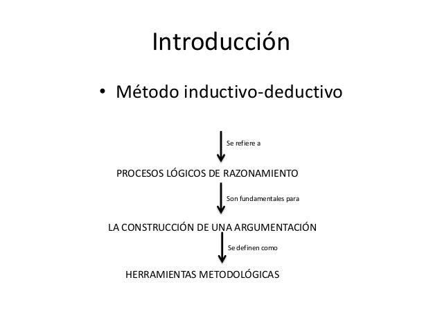 3.  método lógico-inductivo Slide 2