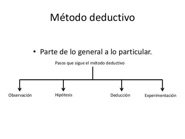 3.  método lógico-inductivo Slide 3