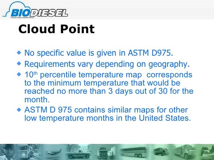 Understanding Diesel Fuel