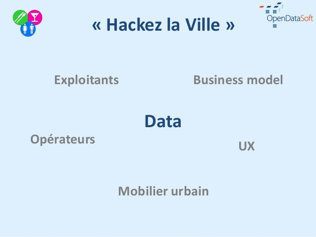 « Hackez la Ville »   Exploitants           Business model                 DataOpérateurs                     UX          ...