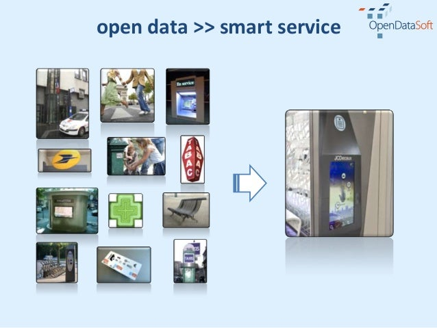 open data >> smart service
