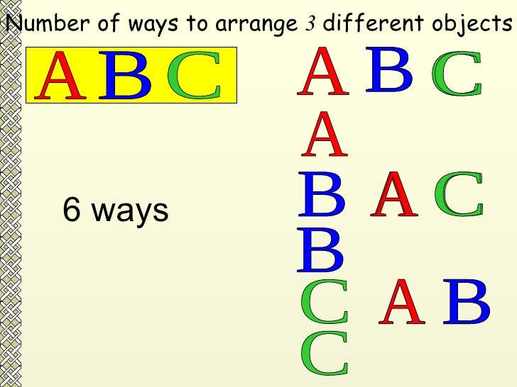 Number of ways to arrange  3  different objects A B C A B C B B A C C A C A B C B A 6 ways A B C