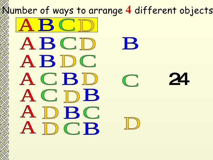 Number of ways to arrange  4   different objects A B C D B C D 24 A B C D A B C D A B C D A B C D A B C D A B C D