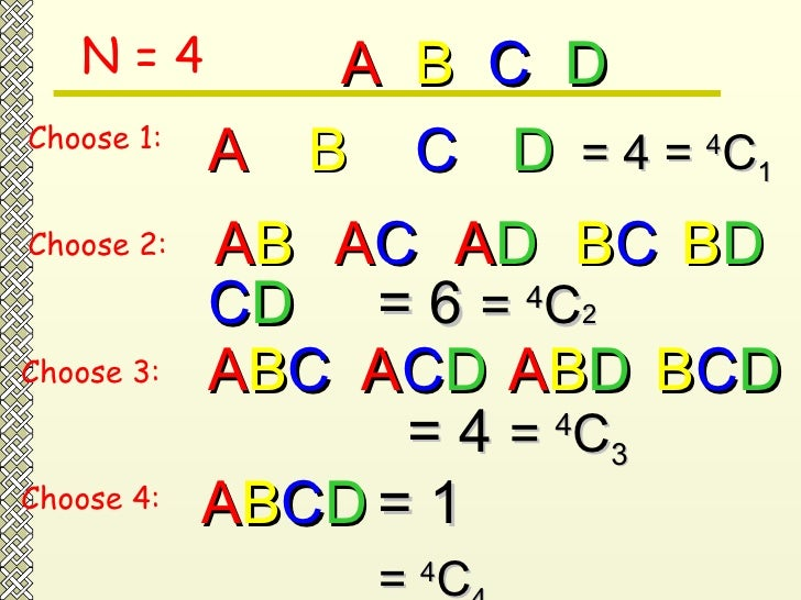 N = 4  Choose 1: A  B  C  D A B C D Choose 2: A B A C A D B C Choose 3: A B C A C D B C D B D C D A B D Choose 4: A B C D ...