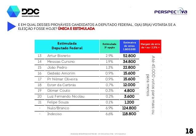 PESQUISA REGISTRADA NO TRE/AM - Nº 00012/2014 E TSE - Nº 00126/2014 18 E EM QUAL DESSES PROVÁVEIS CANDIDATOS A DEPUTADO FE...