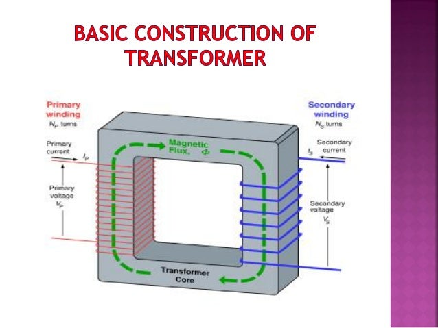 Mc34063 12v 15v Dc Dc Konvertor also Transformer HT LT further Substation furthermore Basics Of Poly Phase Transformer Ppt also Mini Ring Core Calculator Nuve Hesaplama Programi. on step up and down transformer