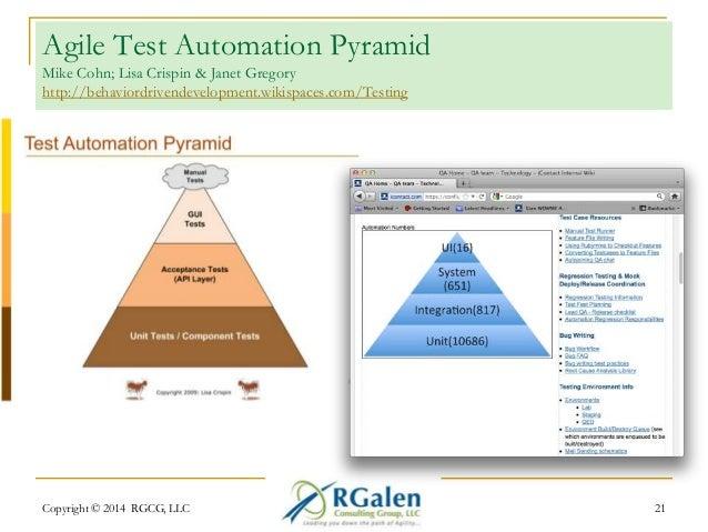 Agile Test Automation Pyramid  Mike Cohn; Lisa Crispin & Janet Gregory  http://behaviordrivendevelopment.wikispaces.com/Te...