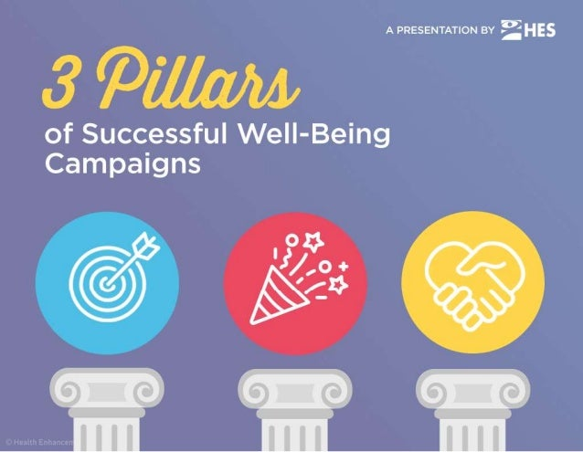 3 Pillars of Successful Well-Being Campaigns