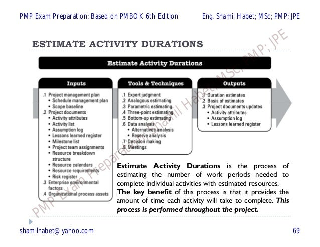PMP Chapter 3 of 6 Planning Process Group (24- Processes