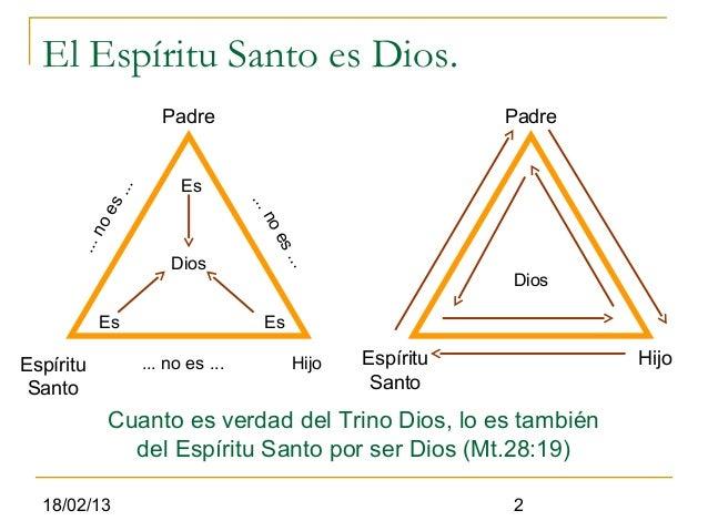 El Espíritu Santo es Dios.                     Padre                                Padre                        Es       ...