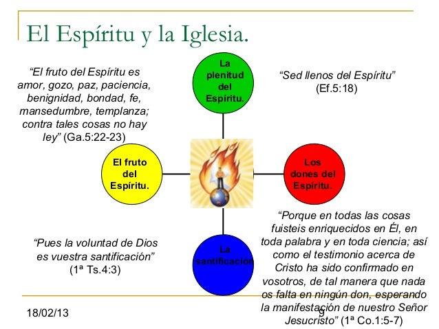 """El Espíritu y la Iglesia.                                     La  """"El fruto del Espíritu es       plenitud       """"Sed llen..."""