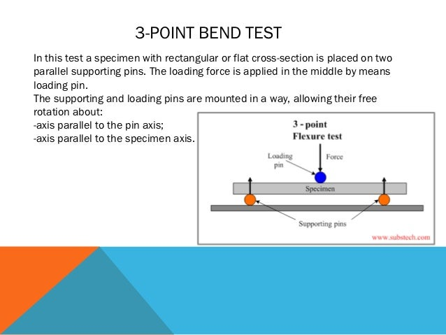 3 Point Bend Test