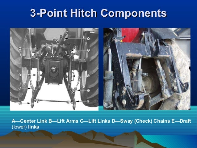Three point hitch components of tractor