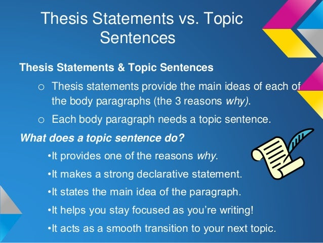 supporting thesis statement
