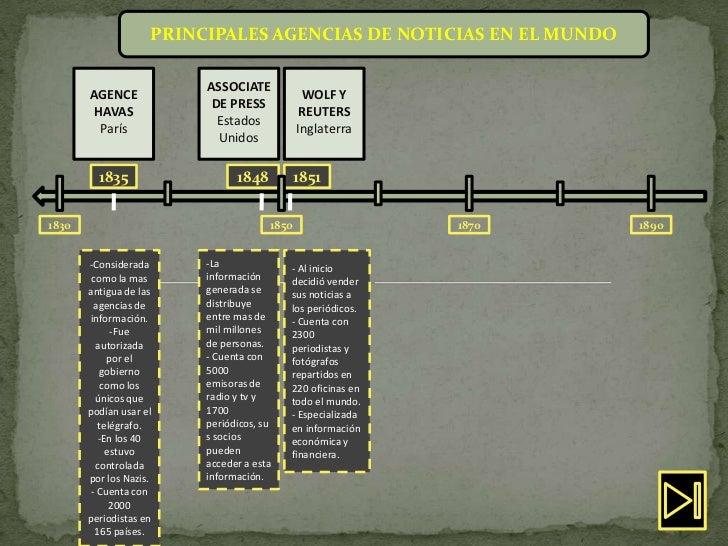 PRINCIPALES AGENCIAS DE NOTICIAS EN EL MUNDO                         ASSOCIATE       AGENCE                               ...