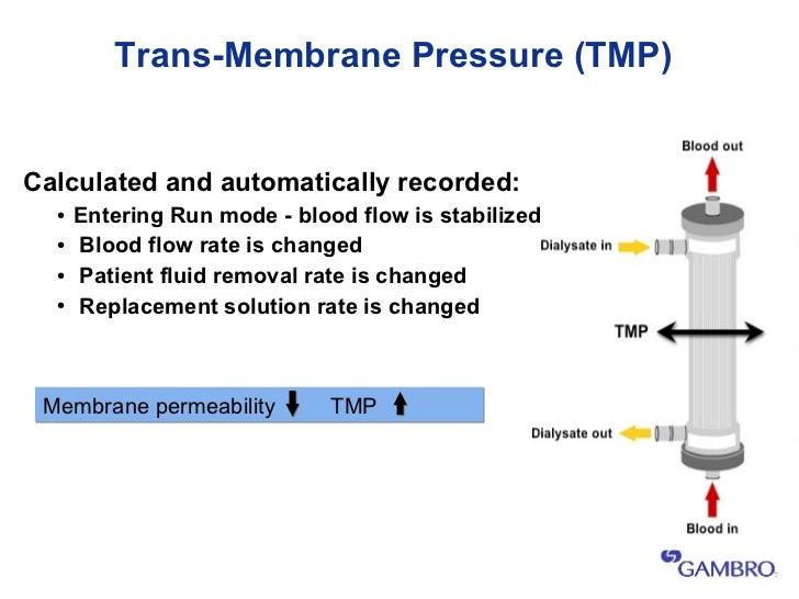 Intravenous Fluid Regulation