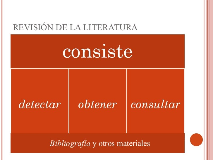 REVISIÓN DE LA LITERATURA Bibliografía  y otros materiales