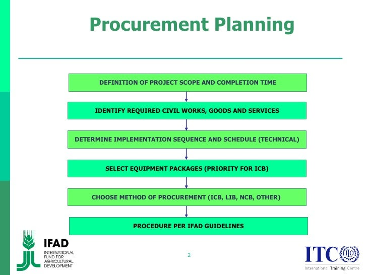 procurement planning Step 1 develop procurement plan the procurement process starts with the identification of a municipal project manager and a selection committee.
