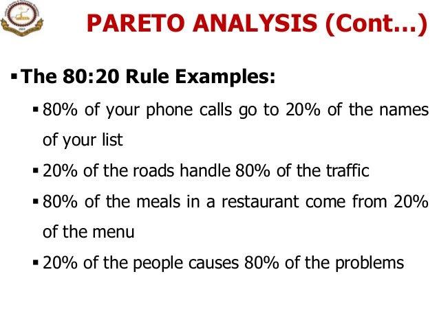 3 Project Charter Check Sheet Pareto Analysis Ce Diagram Matr