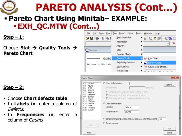 3 Project Charter Check Sheet Pareto Analysis C E Diagram Matr