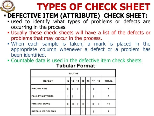 3. project charter, check sheet, pareto analysis & c&e ... diagram of cashiers check