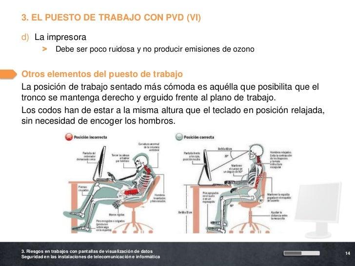 3 pvd for Ergonomia en el puesto de trabajo