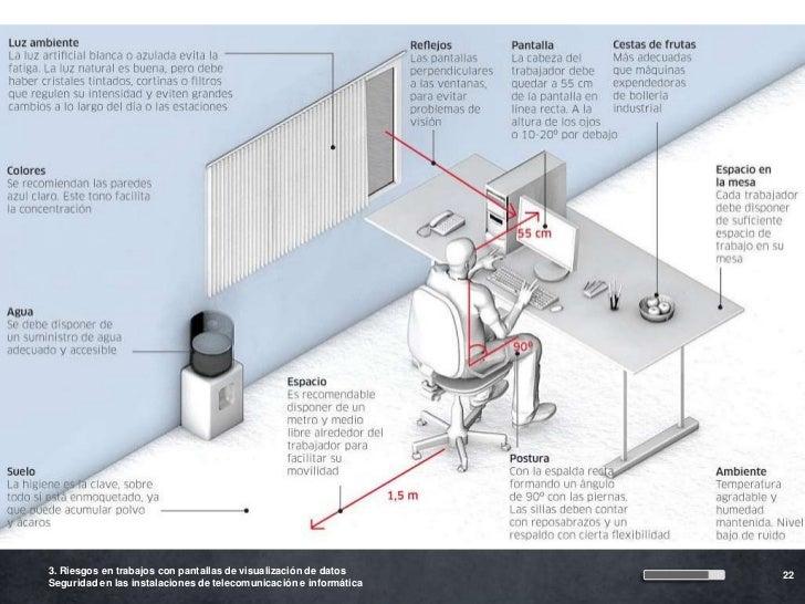 3 pvd for Eliminar electricidad estatica oficina