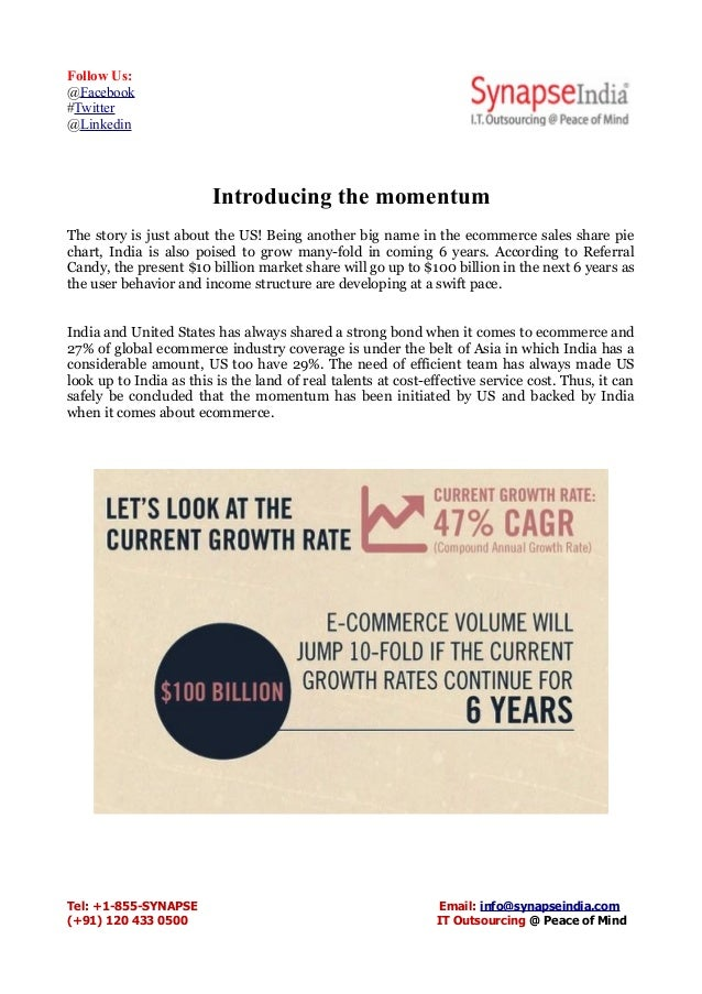 Follow Us: @Facebook #Twitter @Linkedin Introducing the momentum The story is just about the US! Being another big name in...