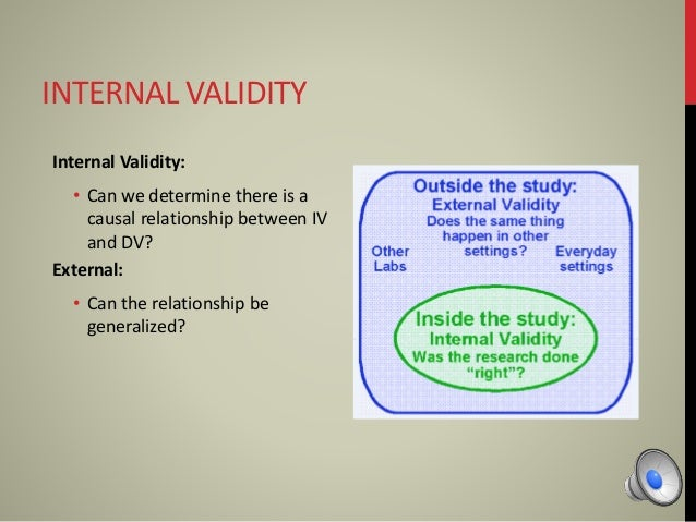 what is the meaning of reliability and validity as used in the research process Research reliability this problem relates to whether research results can be applied to a wider group than those who took part in a study in other words, would similar results be obtained if another group containing different respondents or a different set of data points were used.