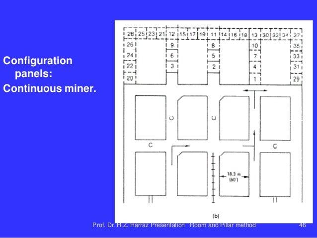 Room And Pillar Mining Method