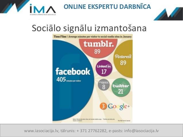 3. SEO jeb tīmekļa vietnes optimizācija meklētājprogrammā - Aigars Armanovs, Infinitum 8